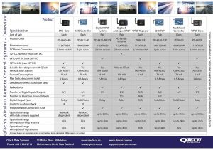 Overview Wireless Remote Control Systems v2 2021